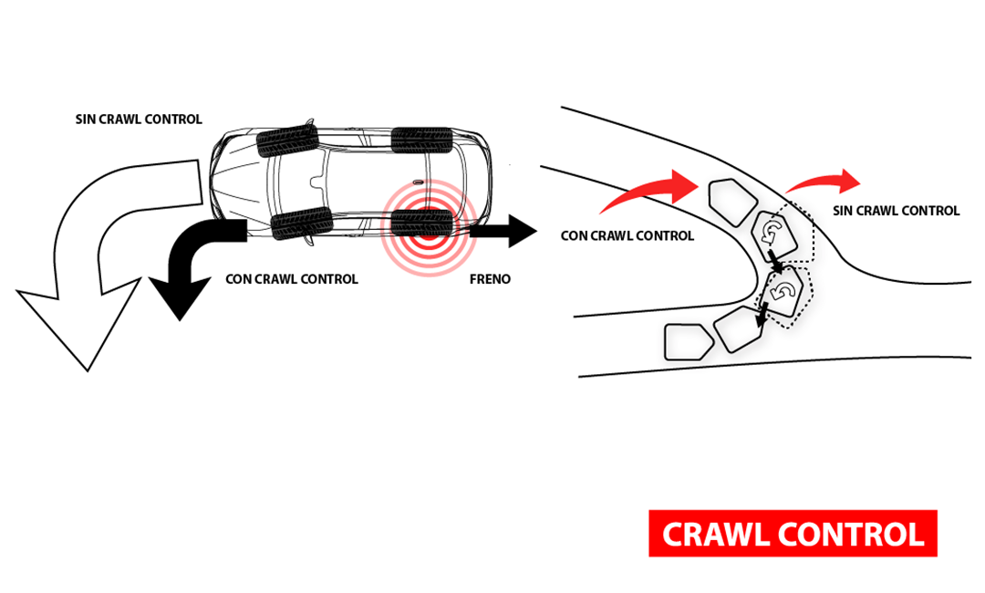 Crawl System